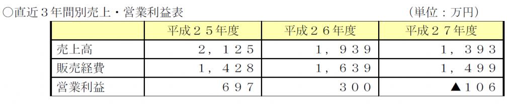 %e3%81%97%e3%82%93%e3%81%9b%e3%82%93